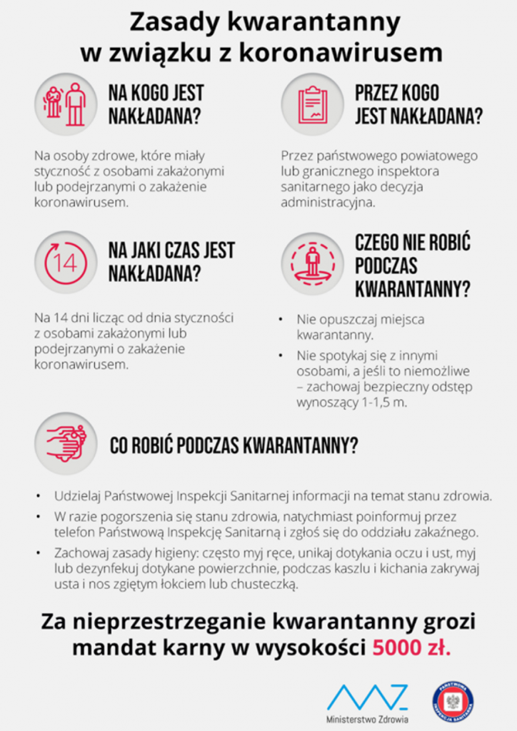 Zasady kwarantanny